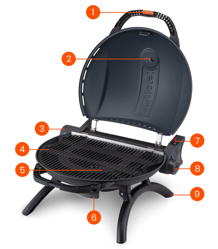 O-Grill 可攜式瓦斯烤肉爐介紹